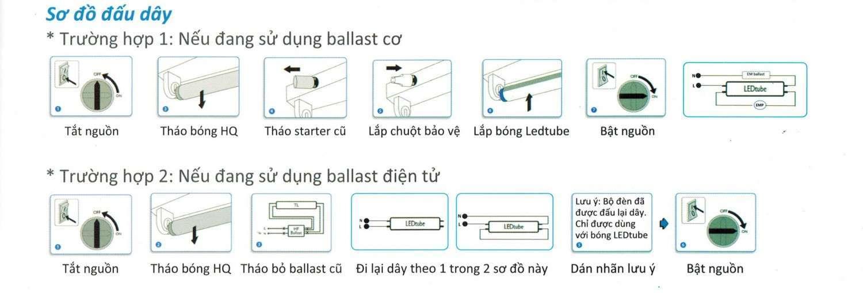 Hướng dẫn lắp đặt LED tube PHILIPS