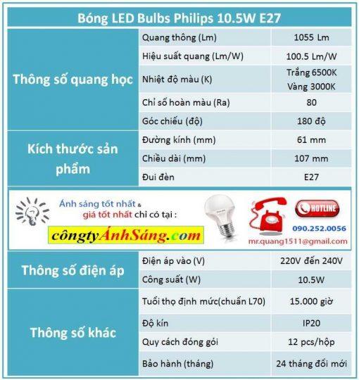 thong so bong led bulb Philips 10.5w congtyanhsang.com